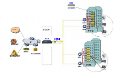 深圳小区光纤综合布线到户解决方案案例
