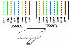 如何提高网络综合布线效率